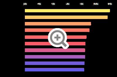 南箕輪村 出生率グラフ
