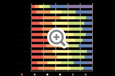 南箕輪村 年齢別階級産業人口グラフ